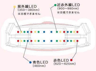 LEDライト 4色