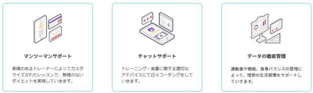 CLOUD-GYM クラウドジム 特徴