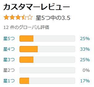 amazon 評価